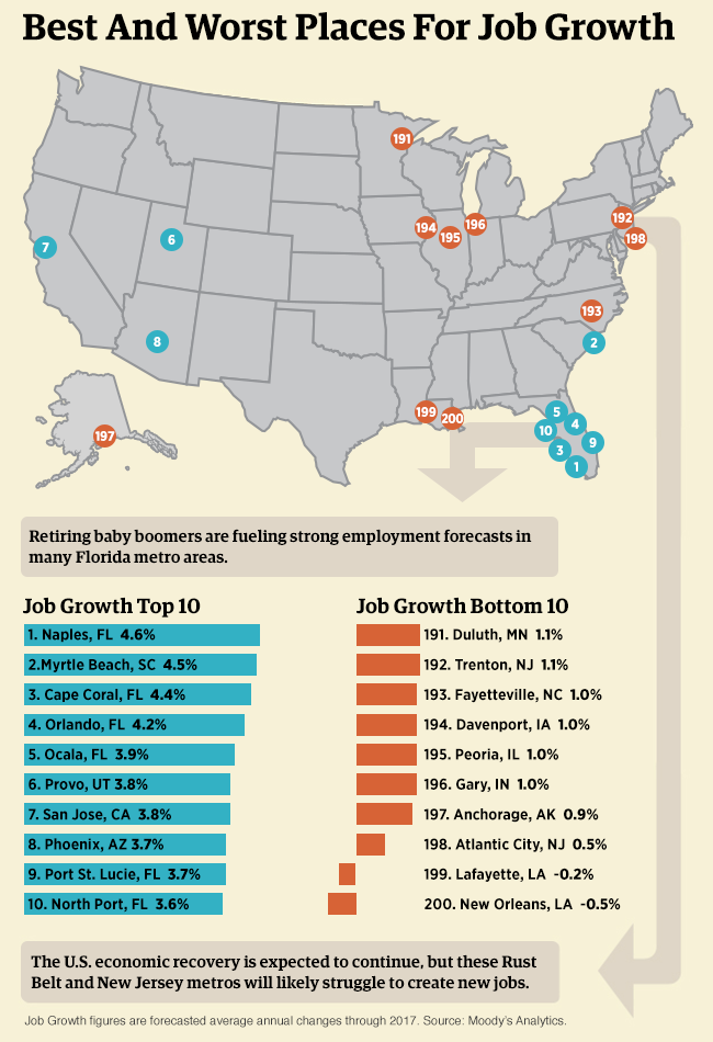 Top  Cities To Find A Job